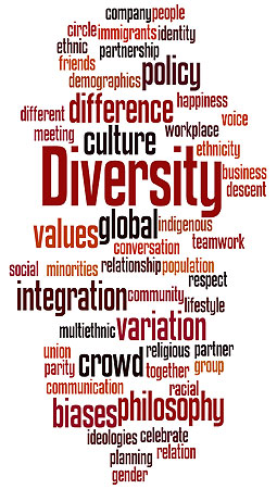 Diversity in the Workplace - Thinking Outside of the Box